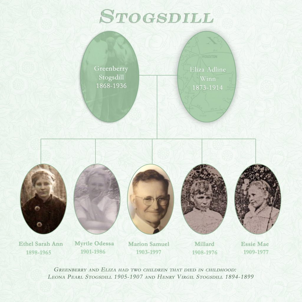 Family tree of Greenberry Stogsdill and Eliza Adline Winn